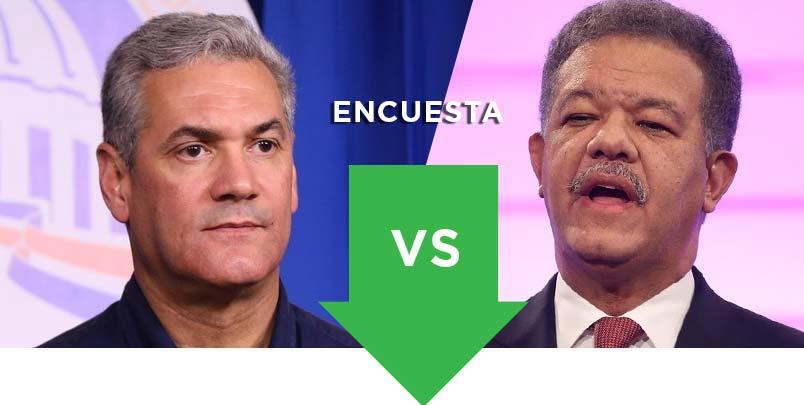 ¿Quién ganará hoy, Gonzalo o Leonel en las primarias del PLD?