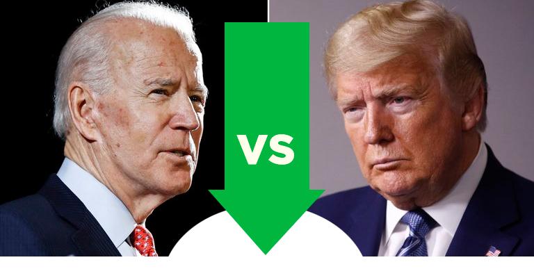 ¿Quién ganará hoy las elecciones en Estados Unidos?